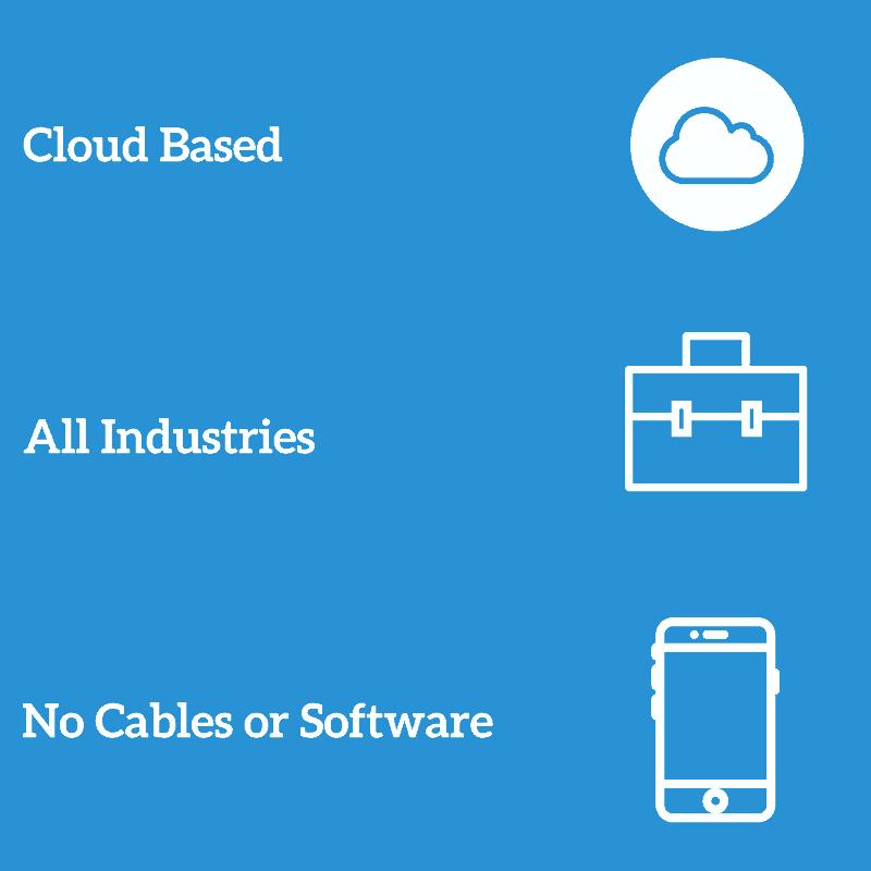 Cloud Based (1)