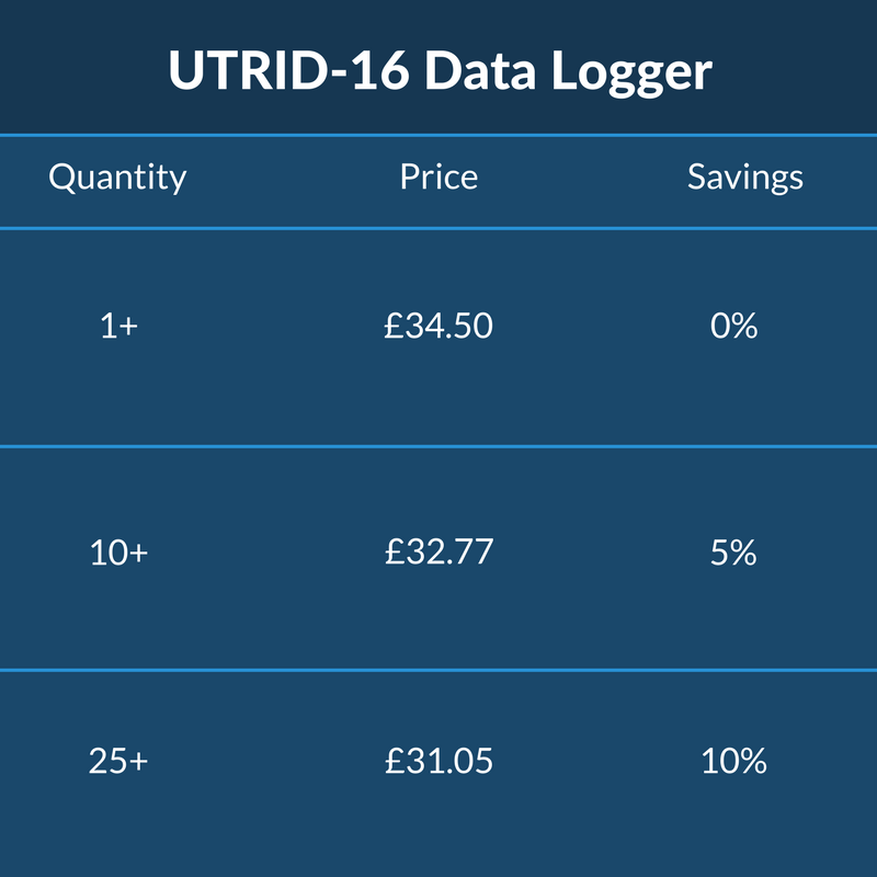 16 Channel Temperature Data Logger Voltage : Logtag utrid multi use usb pdf logger with display