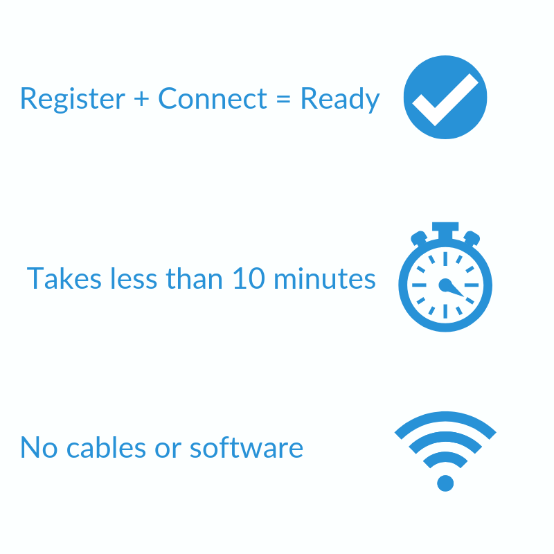 Register + Connect = Ready